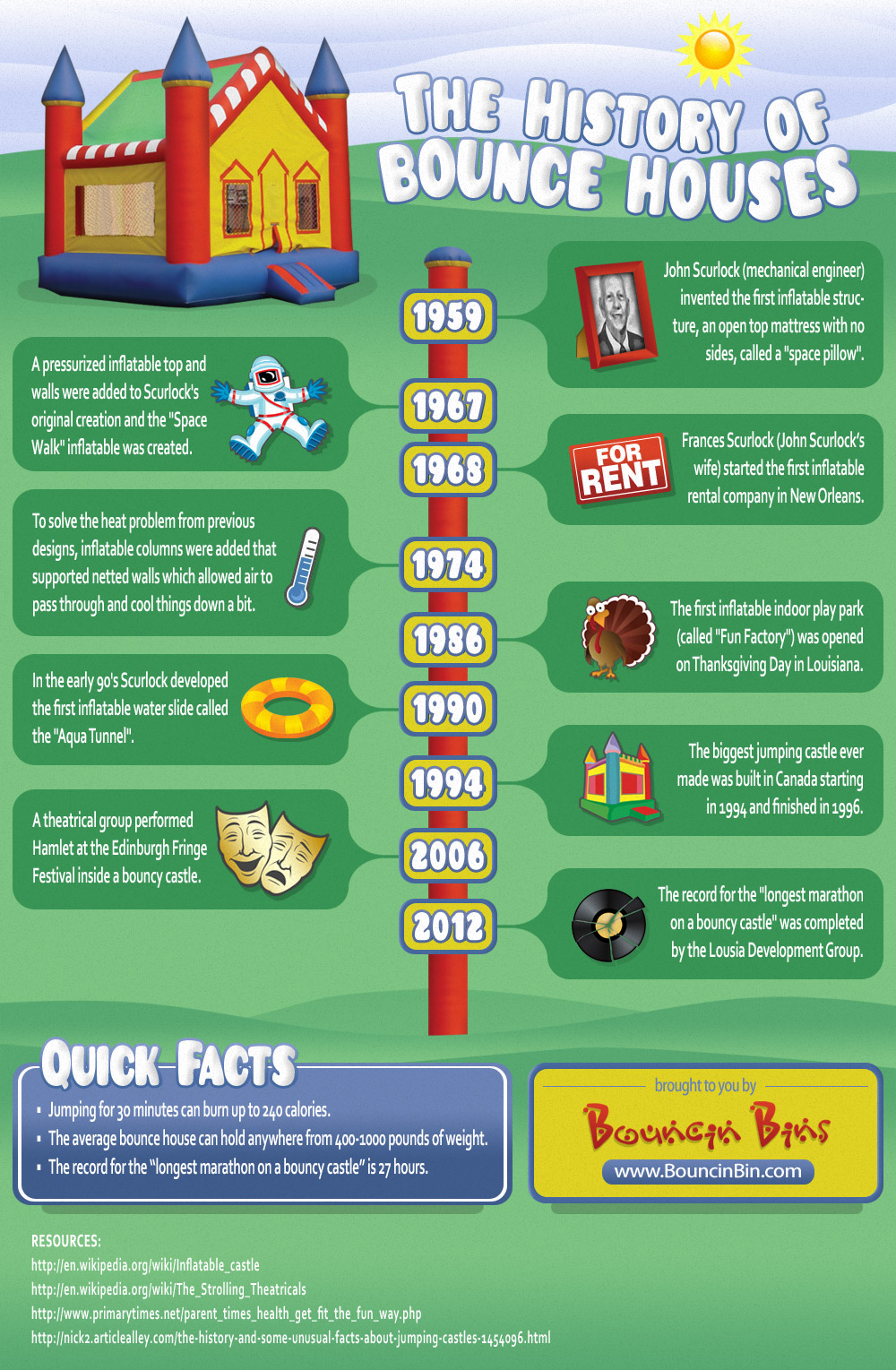 The History Of Bounce Houses in Utah